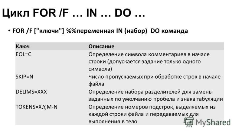 Цикл FOR /F … IN … DO … FOR /F [