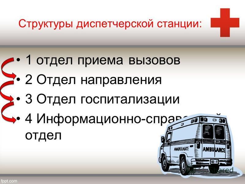 Структуры диспетчерской станции: 1 отдел приема вызовов 2 Отдел направления 3 Отдел госпитализации 4 Информационно-справочный отдел