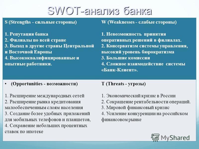 SWOT-анализ банка S (Strengths - сильюююнае сторона) 1. Репутация банка 2. Филиалы по всей стране 3. Выход в друггие страна Центральной и Восточной Европы 4. Высококвалифицированюююнае и опытюююнае работники. W (Weaknesses - слабые сторона) 1. Невозм