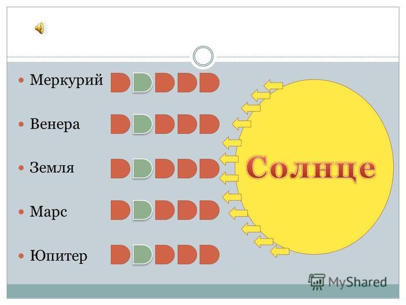 Меркурий Венера Земля Марс Юпитер