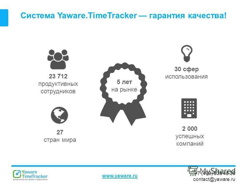 +7 (499) 638 48 39 contact@yaware.ru www.yaware.ru Система Yaware.TimeTracker гарантия качества! 23 712 продуктивных сотрудников 2 000 успешных компаний 27 стран мира 30 сфер использования 5 лет на рынке