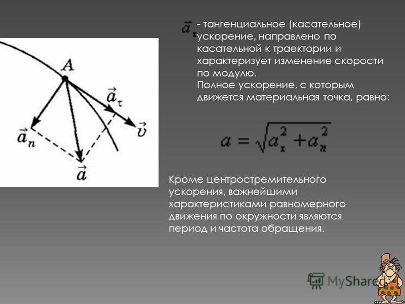 - тангенциальное (касательное) ускорение, направлено по касательной к траектории и характеризует изменение скорости по модулю. Полное ускорение, с которым движется материальная точка, равно: Кроме центростремительного ускорения, важнейшими характерис