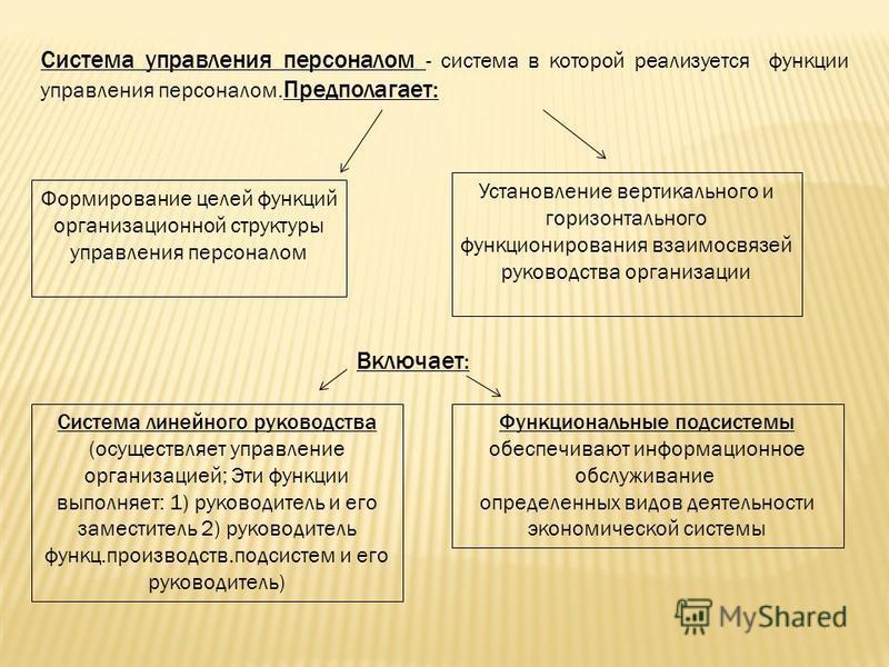Система управления персоналом - система в которой реализуется функцииии управления персоналом. Предполагает: Формирование целей функцииий организационной структуры управления персоналом Установление вертикального и горизонтального функцииионирования