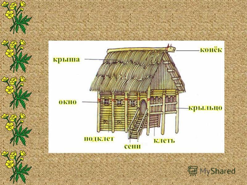 Русский традиционный дом состоит из двух частей: холодной (сени, клеть, подклеть) и тёплой (там, где находилась печь).