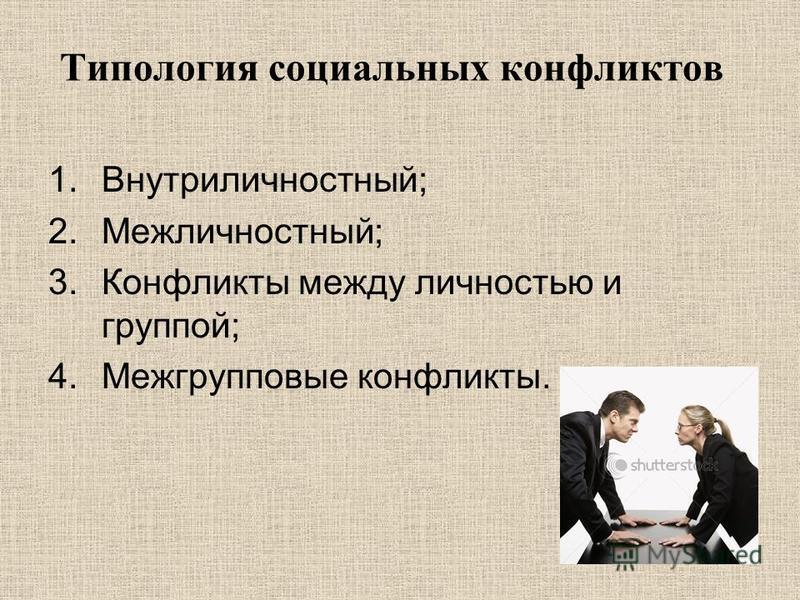 Типология социальных конфликтов 1.Внутриличностный; 2.Межличностный; 3. Конфликты между личностью и группой; 4. Межгрупповые конфликты.