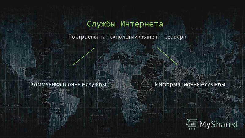 Службы Интернета Построены на технологии «клиент - сервер» Коммуникационные службы Информационные службы