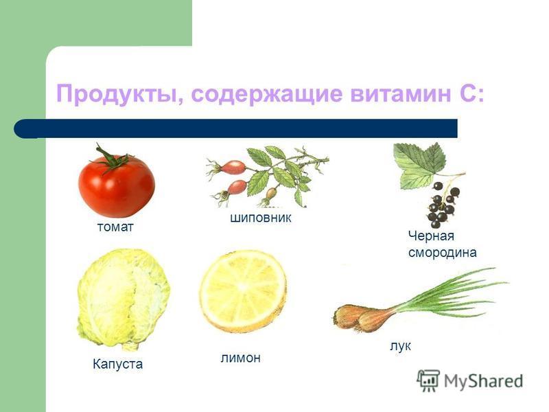 Продукты, содержащие витамин С: томат шиповник Черная смородина Капуста лимон лук