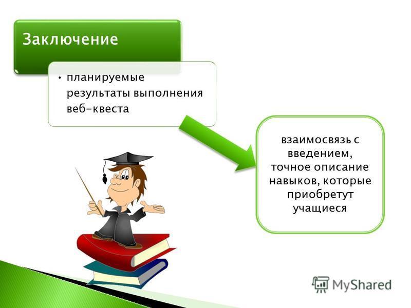 взаимосвязь с введением, точное описание навыков, которые приобретут учащиеся