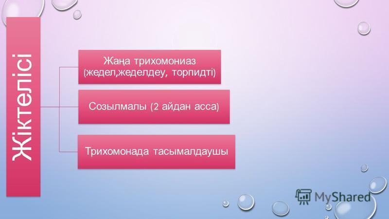 Жіктелісі Жаңа трихомониаз ( жедел, жеделдеу, торпидті ) Созылмалы (2 айдан асса ) Трихомонада тасымалдаушы