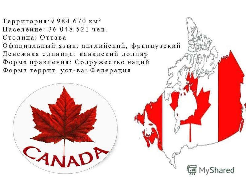 Территория:9 984 670 км² Население: 36 048 521 чел. Столица: Оттава Официальный язык: английский, французский Денежная единица: канадский доллар Форма правления: Содружество наций Форма терри. уст-ва: Федерация