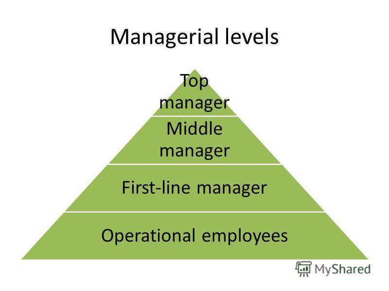 Managerial levels Top manager Middle manager First-line manager Operational employees