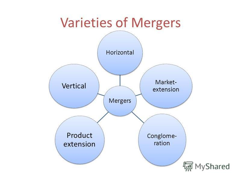 Varieties of Mergers Mergers Horizontal Market- extension Conglome- ration Product extension Vertical