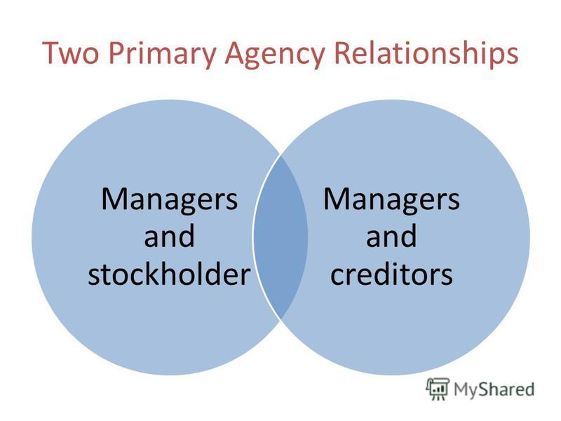 Two Primary Agency Relationships Managers and stockholder Managers and creditors