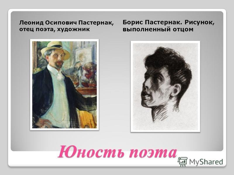 Юность поэта Леонид Осипович Пастернак, отец поэта, художник Борис Пастернак. Рисунок, выполненный отцом