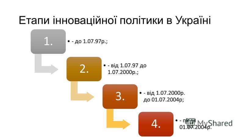 Етапи інноваційної політики в Україні 1. - до 1.07.97р.; 2. - від 1.07.97 до 1.07.2000р.; 3. - від 1.07.2000р. до 01.07.2004р; 4. - після 01.07.2004р.