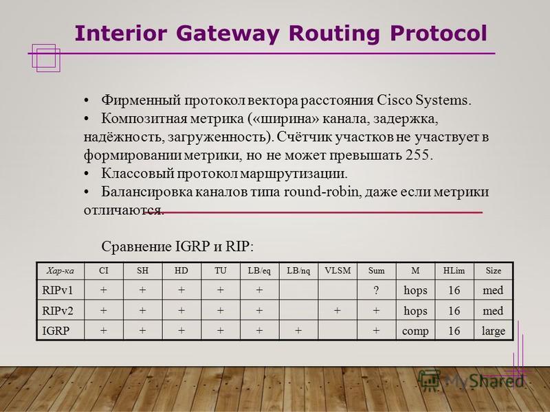 Interior Gateway Routing Protocol Фирменный протокол вектора расстояния Cisco Systems. Композитная метрика («ширина» канала, задержка, надёжность, загруженность). Счётчик участков не участвует в формировании метрики, но не может превышать 255. Классо