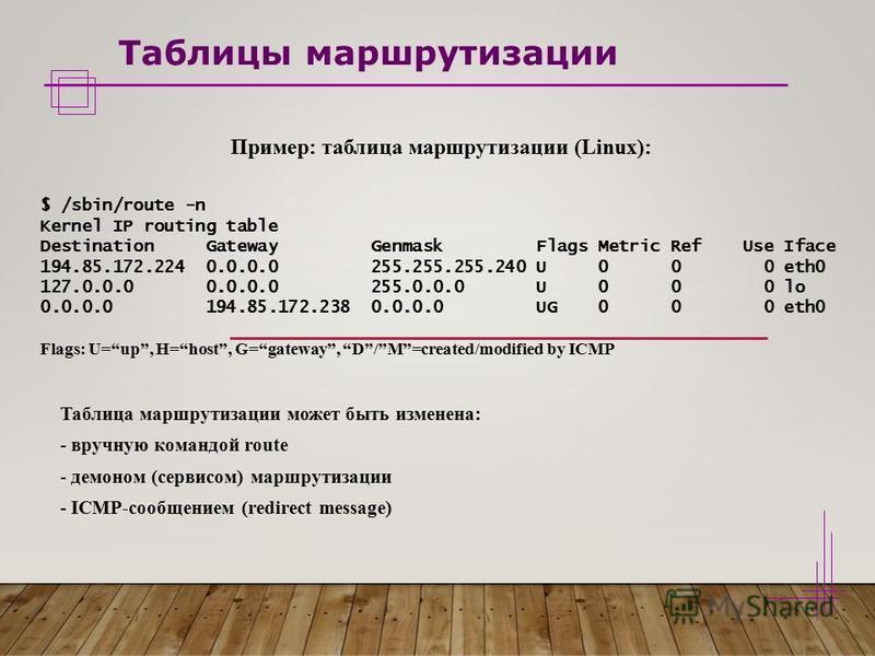 Таблицы маршрутизации Пример: таблица маршрутизации (Linux): $ /sbin/route -n Kernel IP routing table Destination Gateway Genmask Flags Metric Ref Use Iface 194.85.172.224 0.0.0.0 255.255.255.240 U 0 0 0 eth0 127.0.0.0 0.0.0.0 255.0.0.0 U 0 0 0 lo 0.