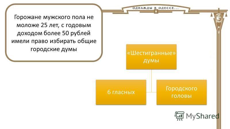 Горожане мужского пола не моложе 25 лет, с годовым доходом более 50 рублей имели право избирать общие городские думы «Шестигранные» думы 6 гласных Городского головы