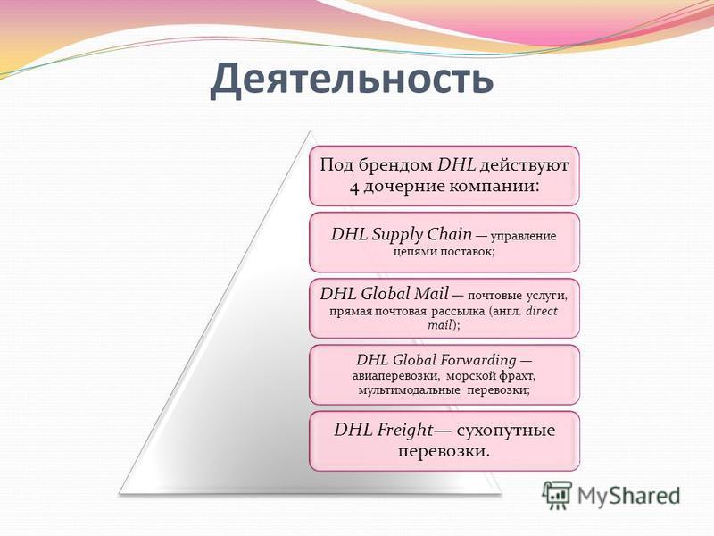 Деятельность Под брендом DHL действуют 4 дочерние компании: DHL Supply Chain управление цепями поставок; DHL Global Mail почтовые услуги, прямая почтовая рассылка (англ. direct mail); DHL Global Forwarding авиаперевозки, морской фрахт, мультимодальны