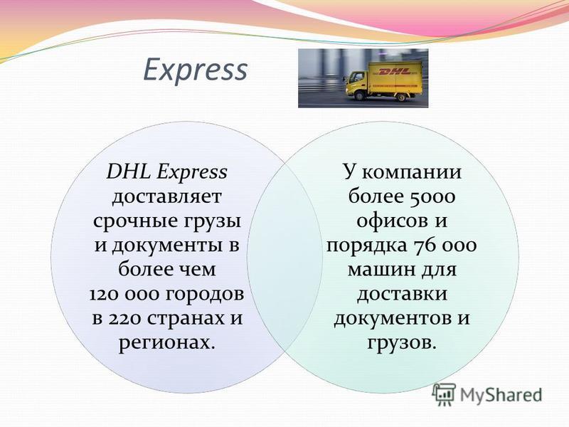 Express DHL Express доставляет срочные грузы и документы в более чем 120 000 городов в 220 странах и регионах. У компании более 5000 офисов и порядка 76 000 машин для доставки документов и грузов.