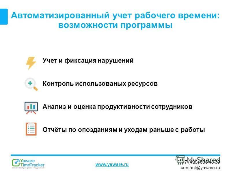 +7 (499) 638 48 39 contact@yaware.ru www.yaware.ru Автоматизированный учет рабочего времени: возможности программы Учет и фиксация нарушений Контроль использованных ресурсов Анализ и оценка продуктивности сотрудников Отчёты по опозданиям и уходам ран