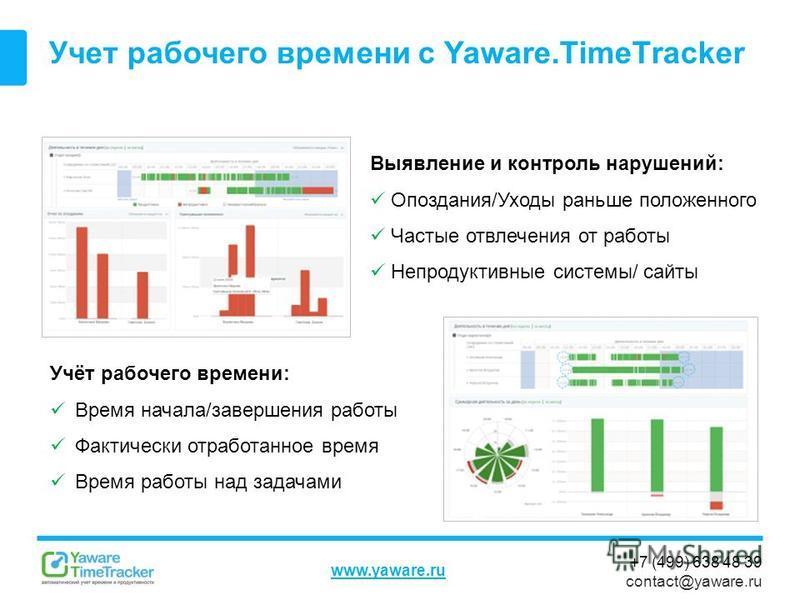 +7 (499) 638 48 39 contact@yaware.ru www.yaware.ru Учет рабочего времени с Yaware.TimeTracker Учёт рабочего времени: Время начала/завершения работы Фактически отработанное время Время работы над задачами Выявление и контроль нарушений: Опоздания/Уход