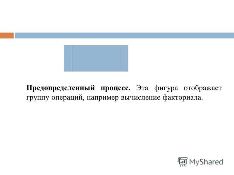 Предопределенный процесс. Эта фигура отображает группу операций, например вычисление факториала.