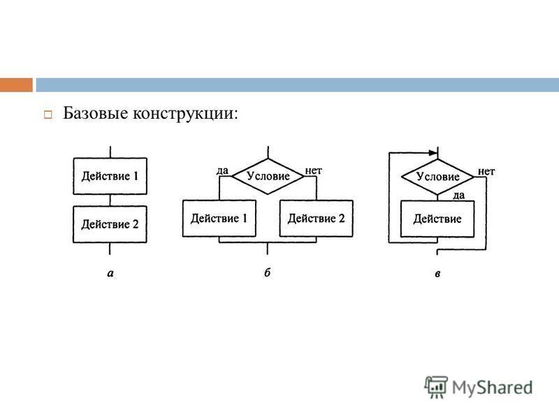 Базовые конструкции: