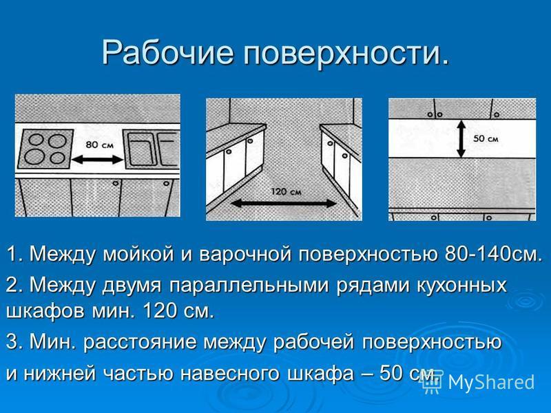Рабочие поверхности. 1. Между мойкой и варочной поверхностью 80-140 см. 2. Между двумя параллельными рядами кухонных шкафов мин. 120 см. 3. Мин. расстояние между рабочей поверхностью и нижней частью навесного шкафа – 50 см.