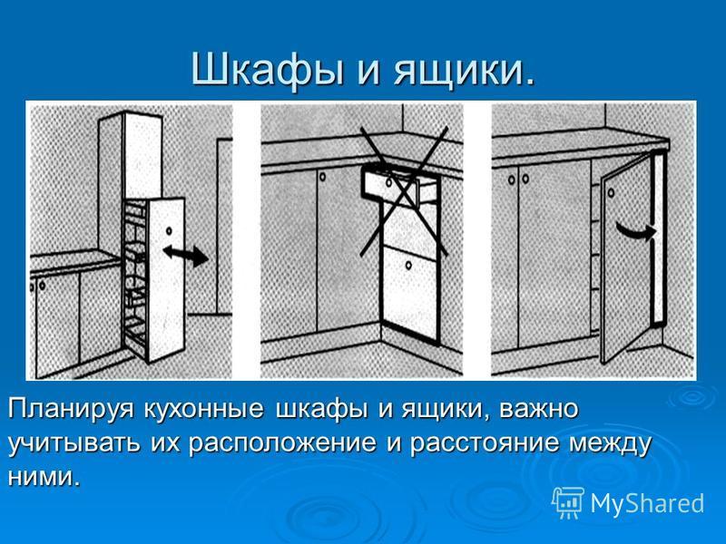 Шкафы и ящики. Планируя кухонные шкафы и ящики, важно учитывать их расположение и расстояние между ними.
