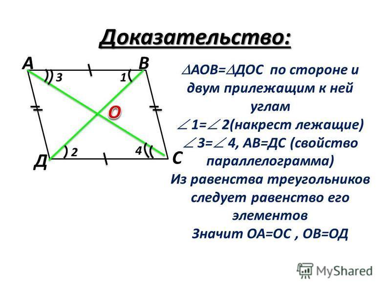 АОВ= ДОС по стороне и двум прилежащим к ней углам 1= 2(накрест лежащие) 3= 4, АВ=ДС (свойство параллелограмма) Из равенства треугольников следует равенство его элементов Значит ОА=ОС, ОВ=ОД АВ С Д 2 13 4 Доказательство: