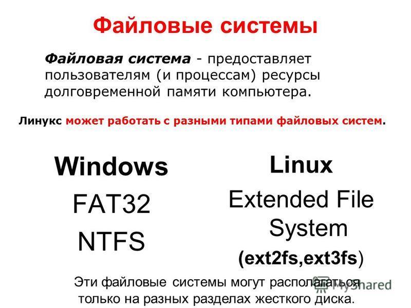 Файловые системы Windows FAT32 NTFS Linux Extended File System (ext2fs,ext3fs) Эти файловые системы могут располагаться только на разных разделах жесткого диска. Файловая система - предоставляет пользователям (и процессам) ресурсы долговременной памя