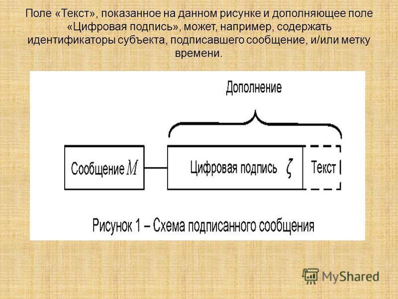 Поле «Текст», показанное на данном рисунке и дополняющее поле «Цифровая подпись», может, например, содержать идентификаторы субъекта, подписавшего сообщение, и/или метку времени.