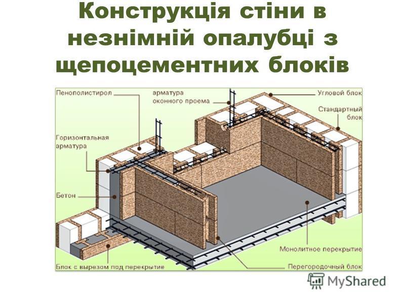 Конструкція стіни в незнімній опалубці з щепоцементних блоків