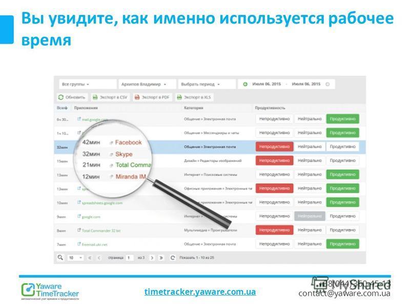 timetracker.yaware.com.ua +38(044) 360-45-13 contact@yaware.com.ua Вы увидите, как именно используется рабочее время