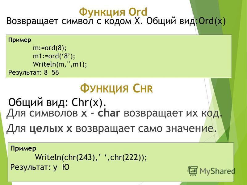 Функция Ord Для символов х - char возвращает их код. Для целых x возвращает само значение. Пример m:=ord(8); m1:=ord(8); Writeln(m,' ',m1); Результат: 8 56 Ф УНКЦИЯ C HR Возвращает символ с кодом Х. Общий вид:Ord(x) Пример Writeln(chr(243),,chr(222))