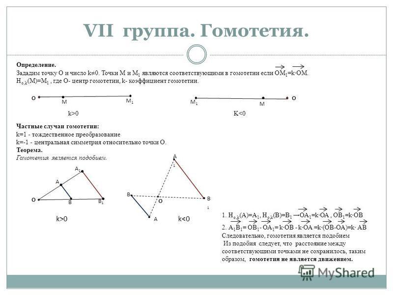 VII группа. Гомотетия. О М М1М1 М1М1 М О Определение. Зададим точку О и число k0. Точки М и М 1 являются соответствующими в гомотетии если ОМ 1 =kОМ. Н о,k (М)=М 1, где О- центр гомотетии, k- коэффициент гомотетии. k>0 K<0 О В В1В1 А А1А1 Частные слу