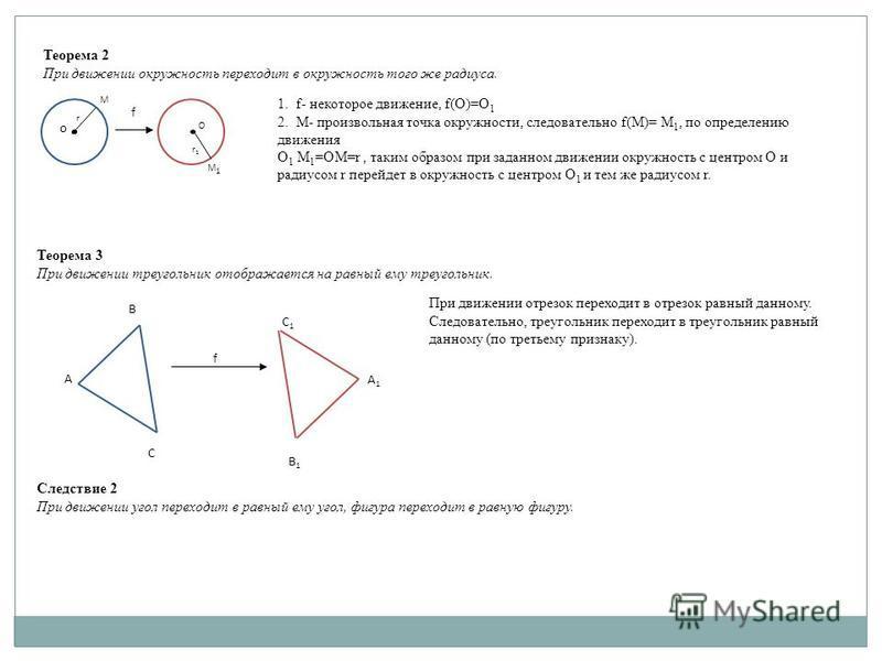 Теорема 3 При движении треугольник отображается на равный ему треугольник. Следствие 2 При движении угол переходит в равный ему угол, фигура переходит в равную фигуру. В А В1В1 С1С1 f С А1А1 При движении отрезок переходит в отрезок равный данному. Сл