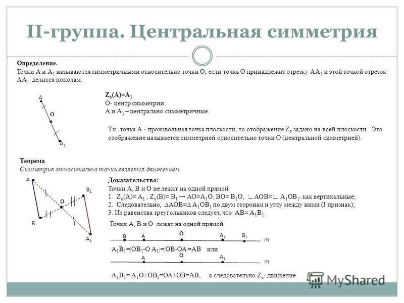 II-группа. Центральная симметрия Определение. Точки А и А 1 называются симметричными относительно точки О, если точка О принадлежит отрезку АА 1 и этой точкой отрезок АА 1 делится пополам. А О А1А1 Z о (А)=А 1 О- центр симметрии А и А 1 – центрально