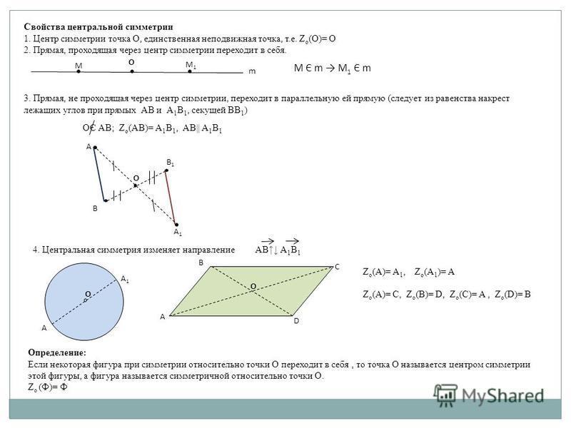 Свойства центральной симметрии 1. Центр симметрии точка О, единственная неподвижная точка, т.е. Z о (О)= О 2. Прямая, проходящая через центр симметрии переходит в себя. М О М1М1 m М Є m М 1 Є m А А1А1 В1В1 В О 3. Прямая, не проходящая через центр сим