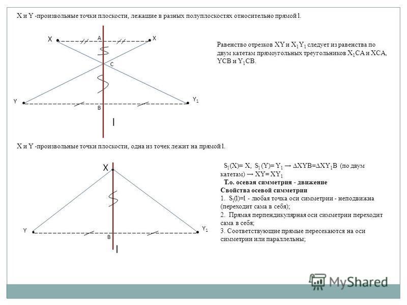 X и Y -произвольные точки плоскости, лежащие в разных полуплоскостях относительно прямой l. С X X Y Y1Y1 l B А X и Y -произвольные точки плоскости, одна из точек лежит на прямой l. X l Y Y1Y1 B Равенство отрезков XY и X 1 Y 1 следует из равенства по