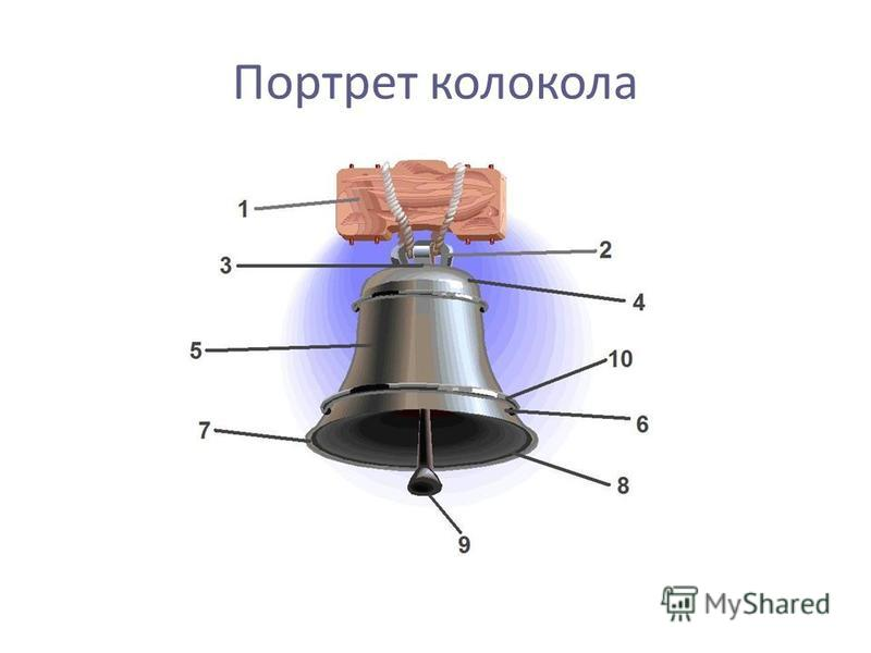 Портрет колокола