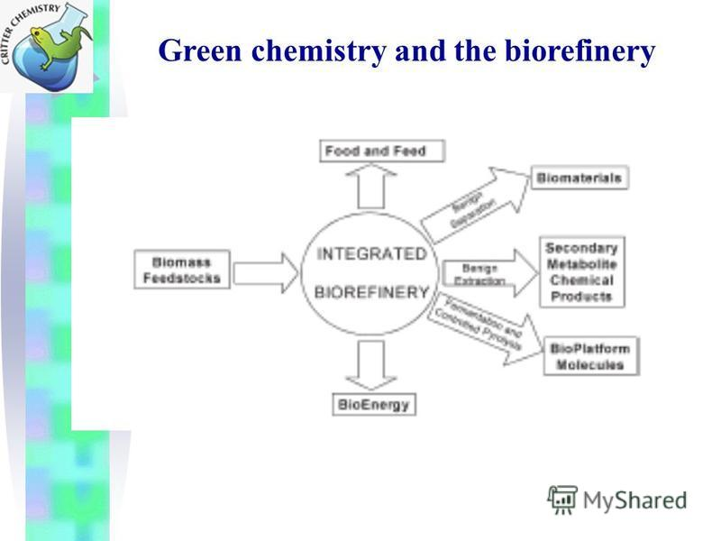 Green chemistry and the biorefinery