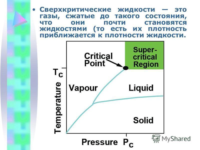 Сверхкритические жидкости это газы, сжатые до такого состояния, что они почти становятся жидкостями (то есть их плотность приближается к плотности жидкости.