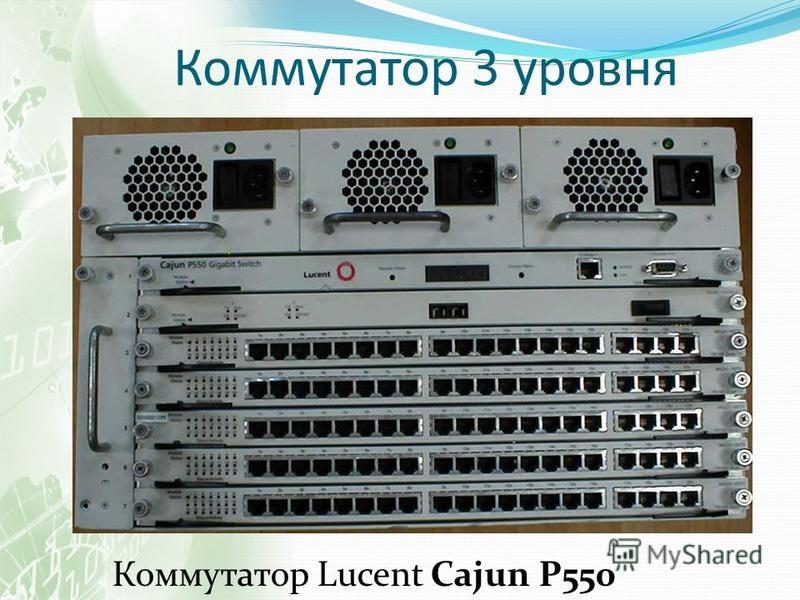 Коммутатор 3 уровня Коммутатор Lucent Cajun P550