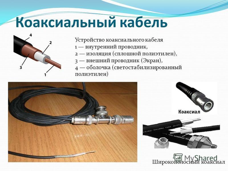 Коаксиальный кабель — Википедия