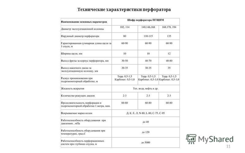 Технические характеристики перфоратора 11