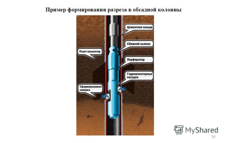 Пример формирования разреза в обсадной колонны 14