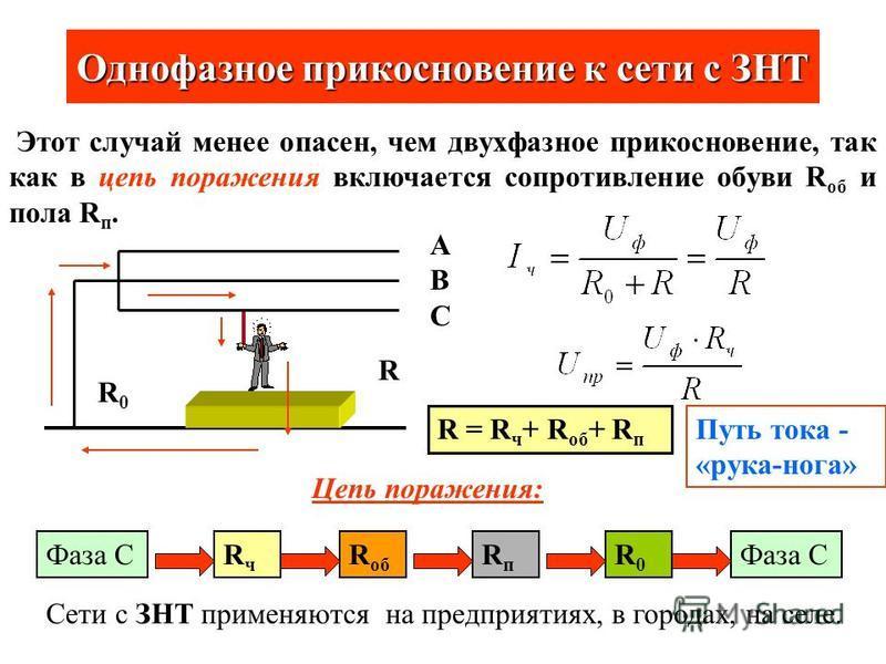 Двухфазное прикосновение к токоведущим частям Наиболее опасным случаем является прикосновение к двум фазным проводам (а) и к фазному и нулевому проводу (б). б)а) UлUл UфUф А В С Ток I ч, проходящий через человека, и напряжение прикосновения U пр (В)