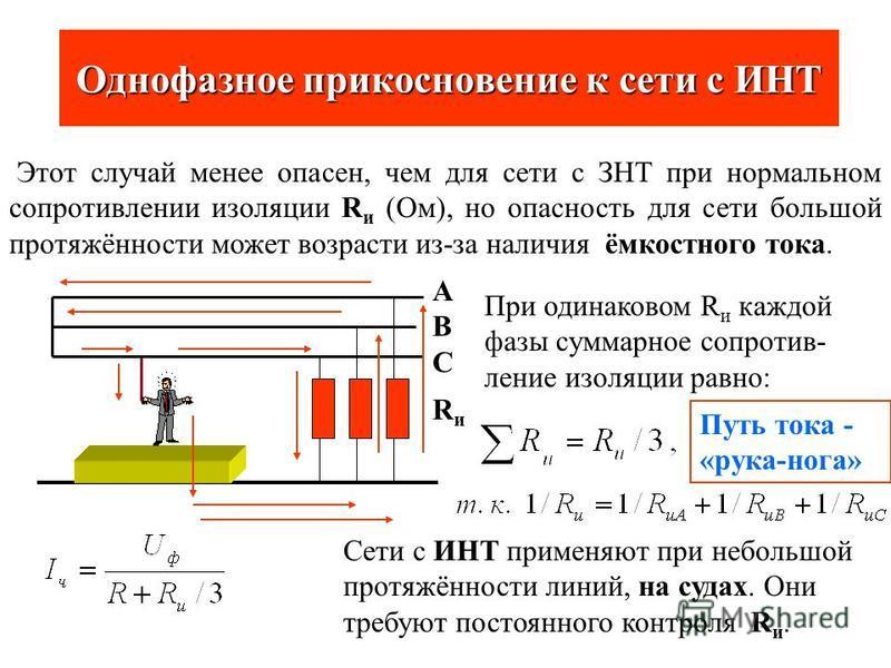 Однофазное прикосновение к сети с ЗНТ Этот случай менее опасен, чем двухфазное прикосновение, так как в цепь поражения включается сопротивление обуви R об и пола R п. R = R ч + R об + R п Цепь поражения: Фаза СRчRч R об RпRп R0R0 Фаза С Сети с ЗНТ пр
